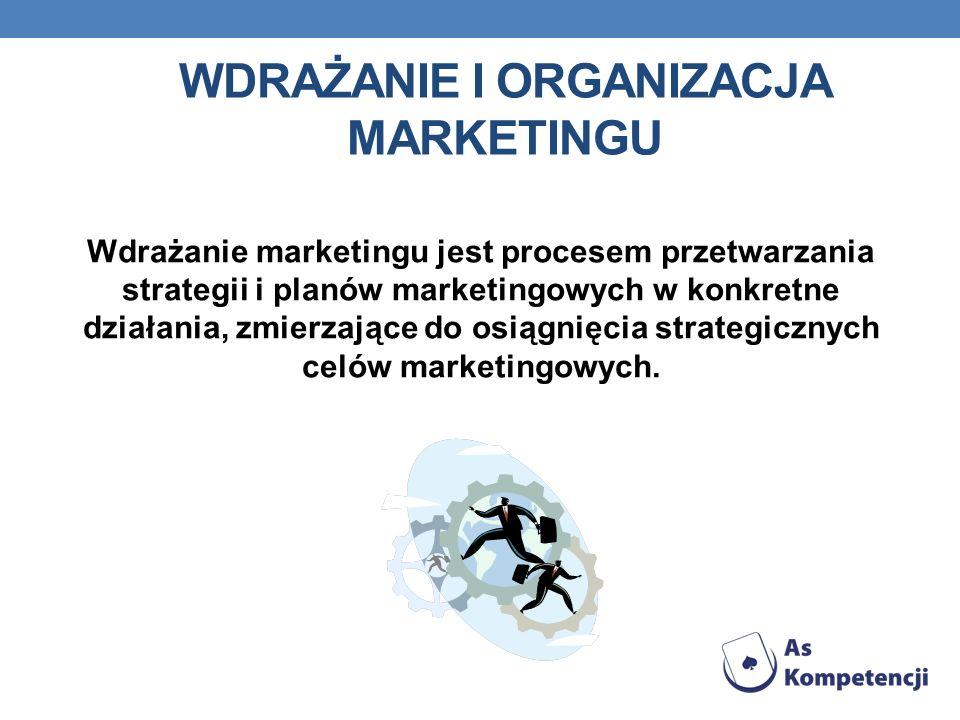 WDRAŻANIE I ORGANIZACJA MARKETINGU Wdrażanie marketingu jest procesem przetwarzania strategii i planów marketingowych w konkretne działania, zmierzające do osiągnięcia strategicznych celów marketingowych.