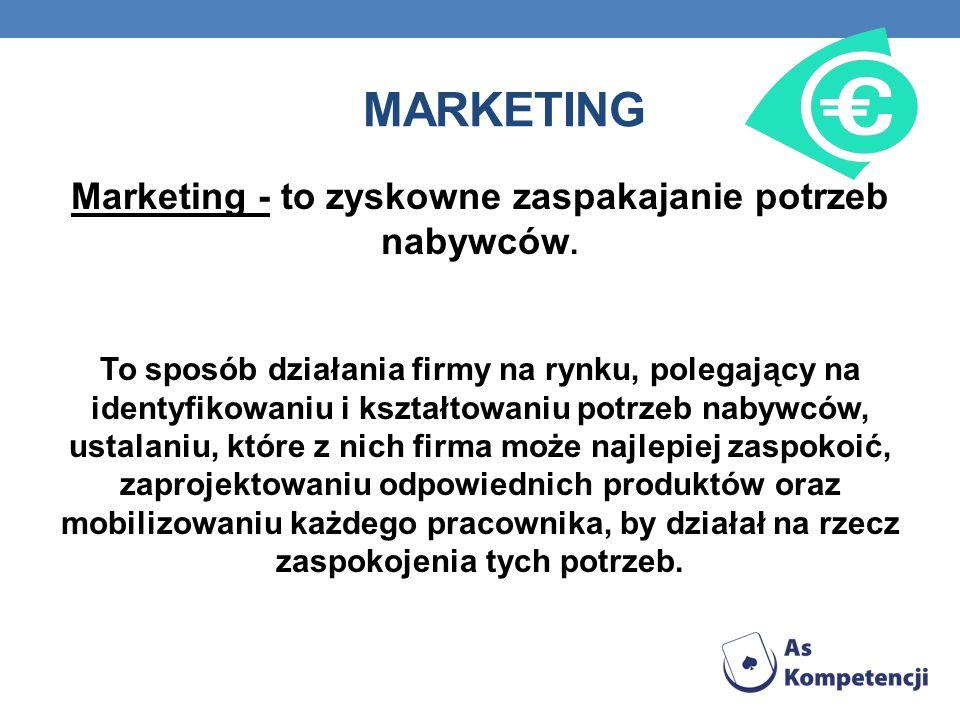 MARKETING Marketing - to zyskowne zaspakajanie potrzeb nabywców. To sposób działania firmy na rynku, polegający na identyfikowaniu i kształtowaniu pot
