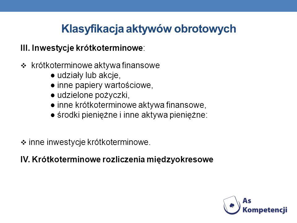 III. Inwestycje krótkoterminowe: krótkoterminowe aktywa finansowe udziały lub akcje, inne papiery wartościowe, udzielone pożyczki, inne krótkoterminow
