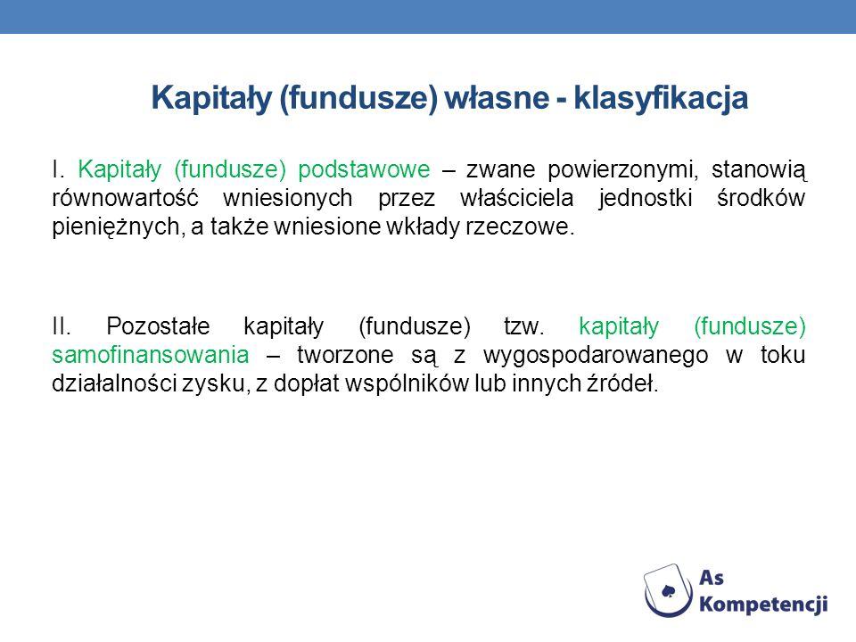 Kapitały (fundusze) własne - klasyfikacja I. Kapitały (fundusze) podstawowe – zwane powierzonymi, stanowią równowartość wniesionych przez właściciela