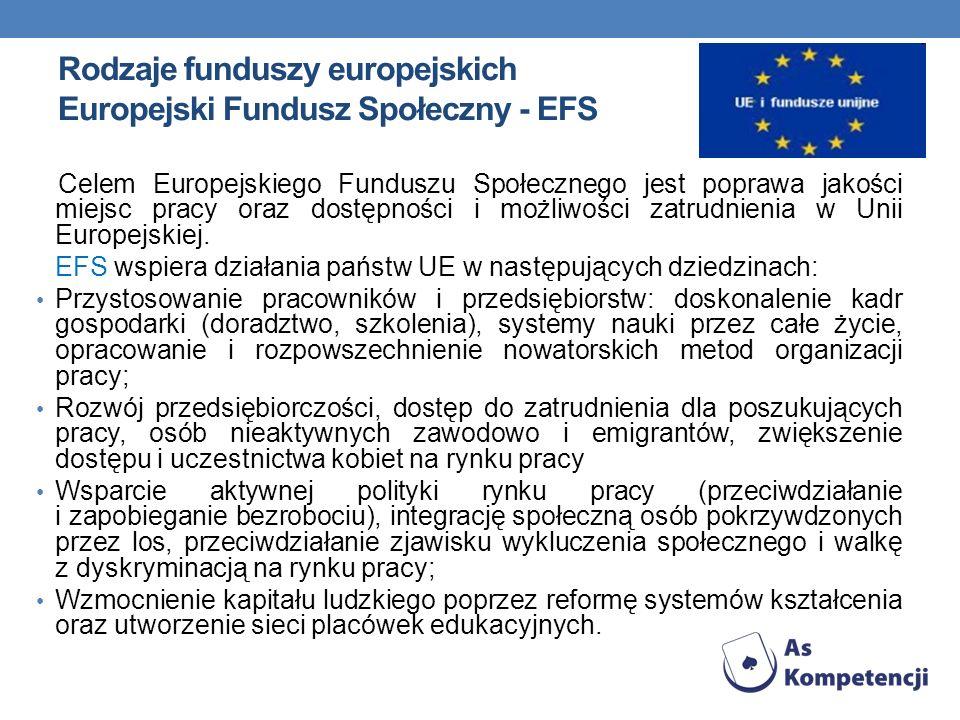 Rodzaje funduszy europejskich Europejski Fundusz Społeczny - EFS Celem Europejskiego Funduszu Społecznego jest poprawa jakości miejsc pracy oraz dostę