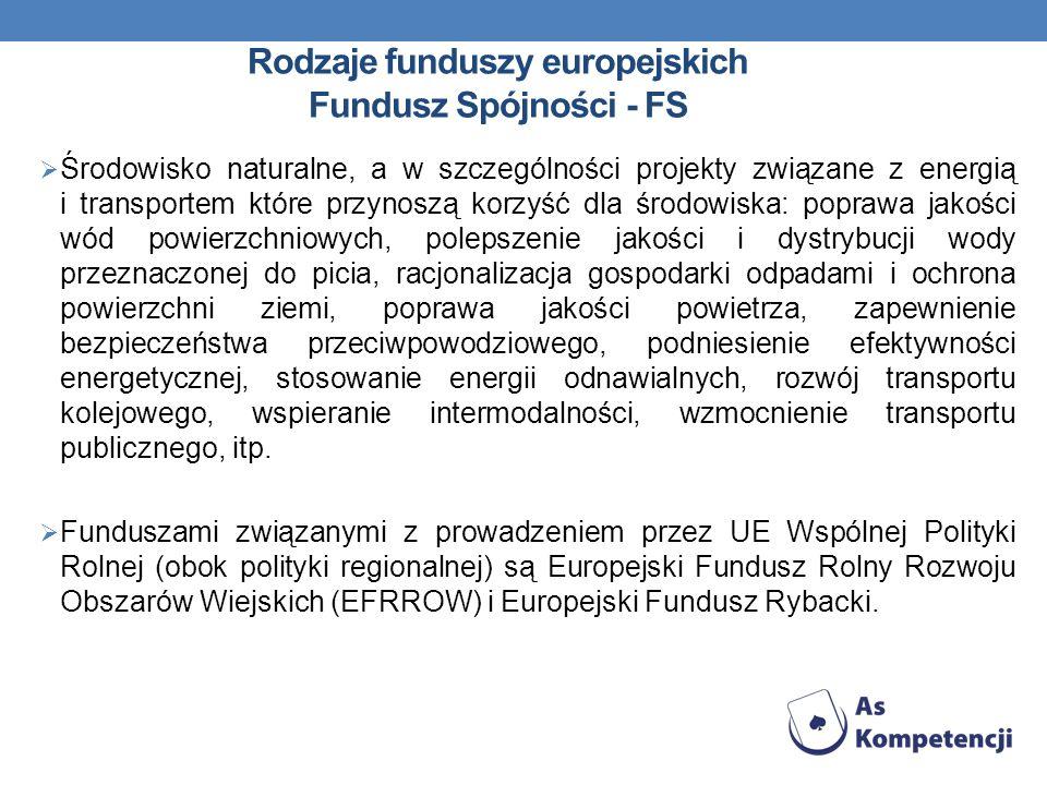 Rodzaje funduszy europejskich Fundusz Spójności - FS Środowisko naturalne, a w szczególności projekty związane z energią i transportem które przynoszą
