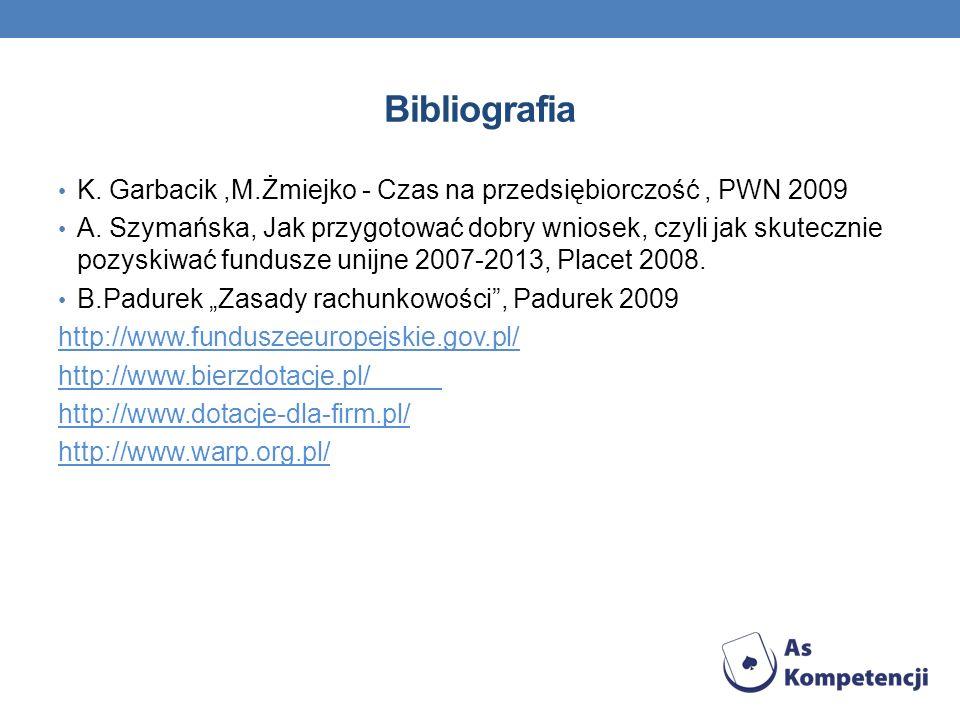 Bibliografia K. Garbacik,M.Żmiejko - Czas na przedsiębiorczość, PWN 2009 A. Szymańska, Jak przygotować dobry wniosek, czyli jak skutecznie pozyskiwać