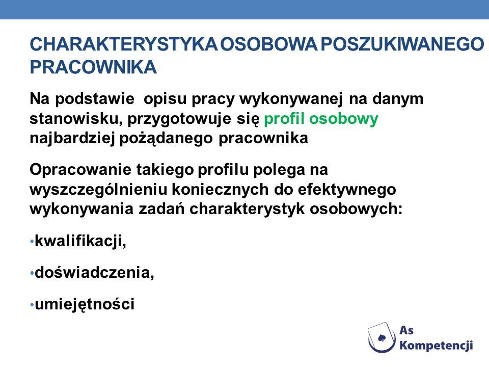 www.hrk.pl www.portalpracy.pl www.pracuj.pl www.i-praca.pl www.praca.pl www.gowork.pl www.jobpilot.pl