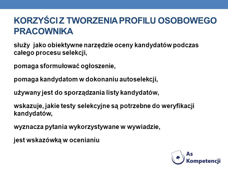 PROFIL ZAWODOWY – CZYM JEST.