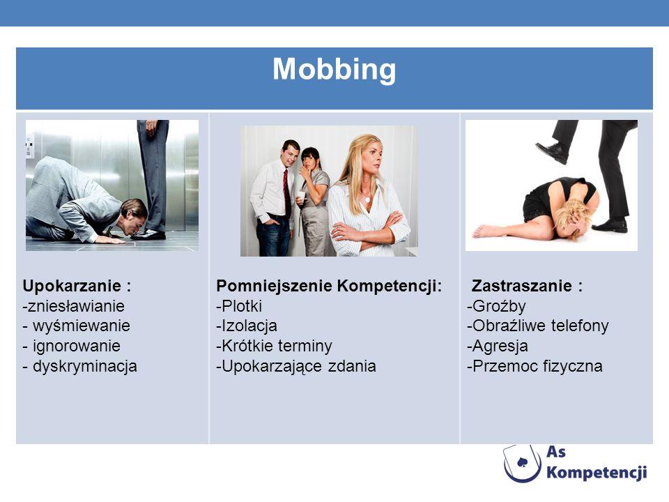 Mobbing Upokarzanie : -zniesławianie - wyśmiewanie - ignorowanie - dyskryminacja Pomniejszenie Kompetencji: -Plotki -Izolacja -Krótkie terminy -Upokar