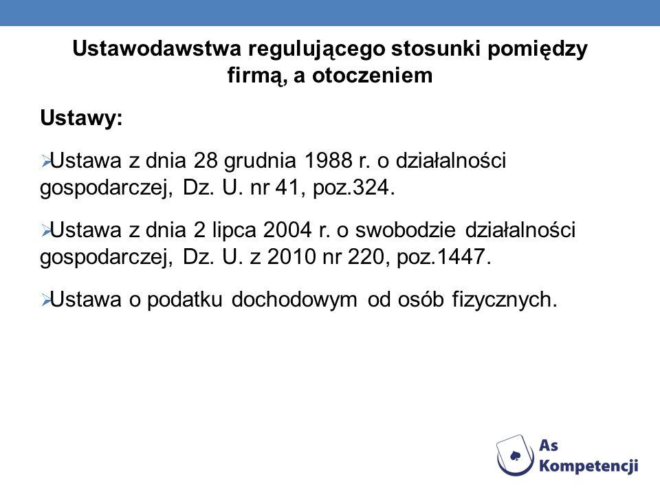 Ustawodawstwa regulującego stosunki pomiędzy firmą, a otoczeniem Ustawy: Ustawa z dnia 28 grudnia 1988 r. o działalności gospodarczej, Dz. U. nr 41, p