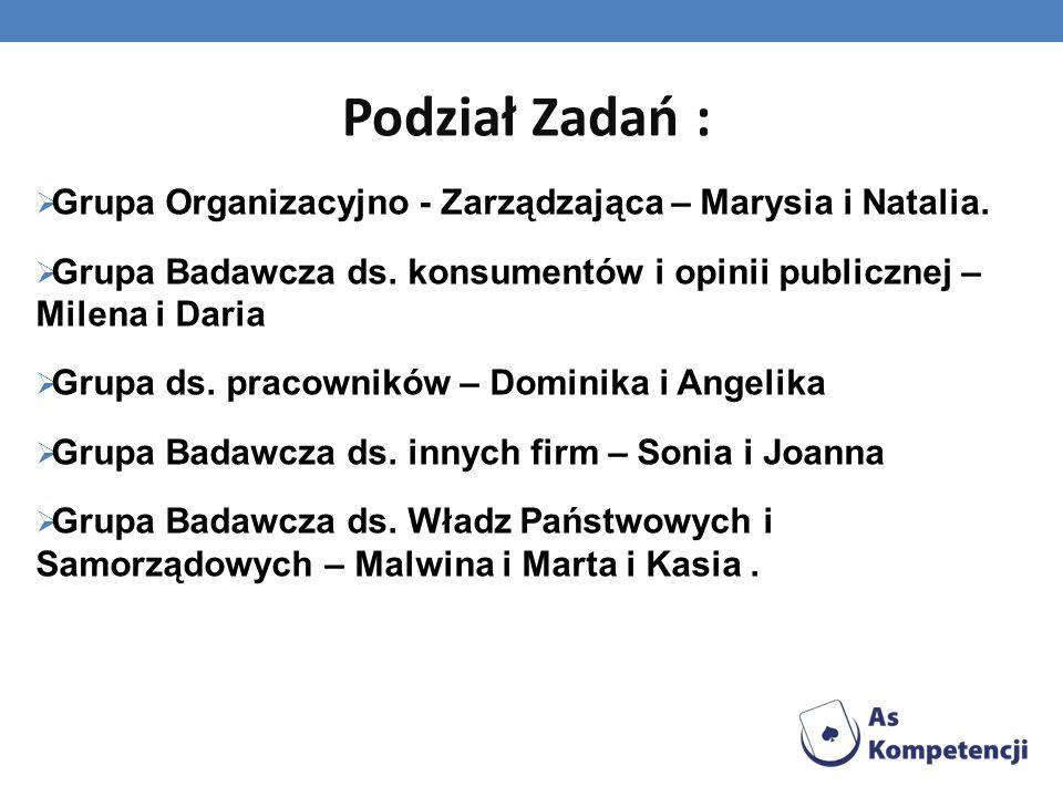 Grupa Organizacyjno - Zarządzająca – Marysia i Natalia. Grupa Badawcza ds. konsumentów i opinii publicznej – Milena i Daria Grupa ds. pracowników – Do