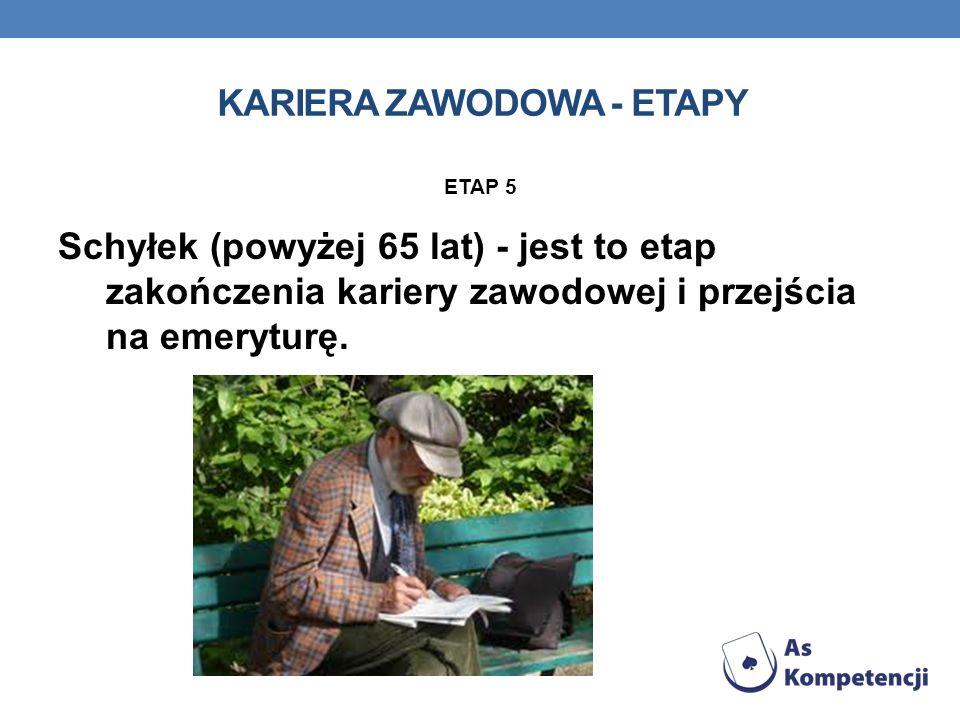 KARIERA ZAWODOWA - ETAPY ETAP 5 Schyłek (powyżej 65 lat) - jest to etap zakończenia kariery zawodowej i przejścia na emeryturę.