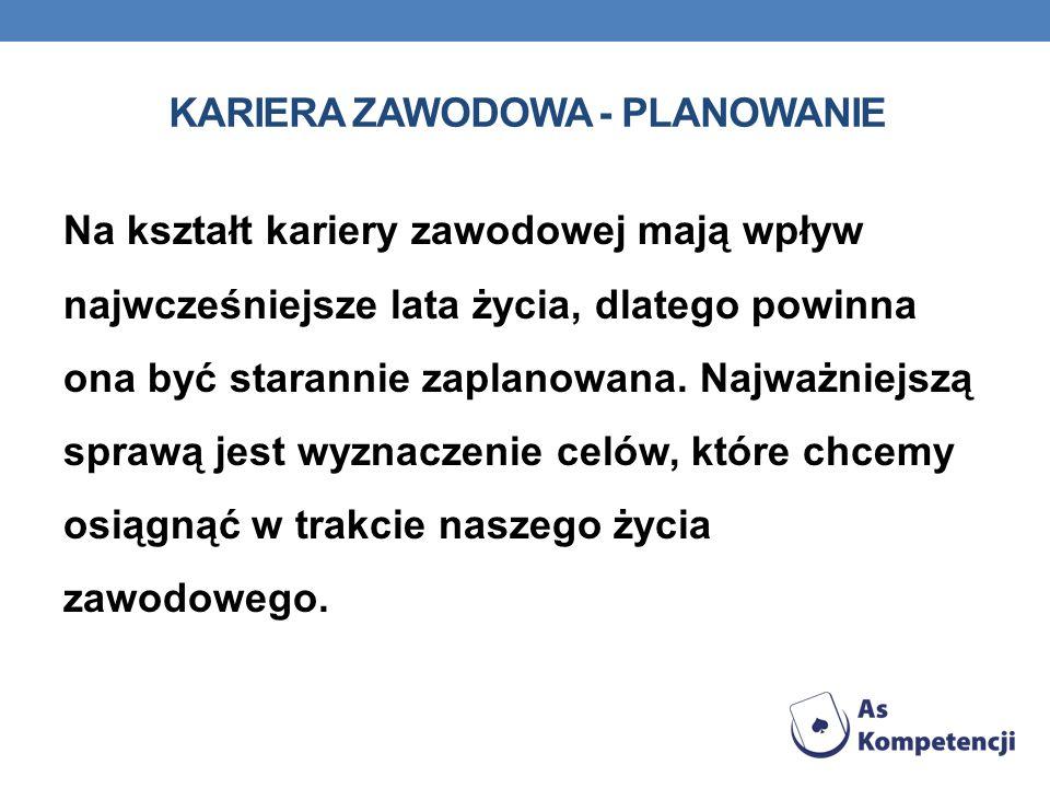 KARIERA ZAWODOWA - PLANOWANIE Na kształt kariery zawodowej mają wpływ najwcześniejsze lata życia, dlatego powinna ona być starannie zaplanowana. Najwa