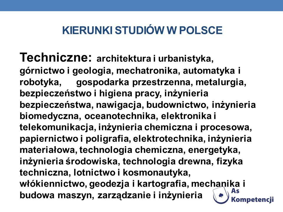 KIERUNKI STUDIÓW W POLSCE Techniczne: architektura i urbanistyka, górnictwo i geologia, mechatronika, automatyka i robotyka,gospodarka przestrzenna, m