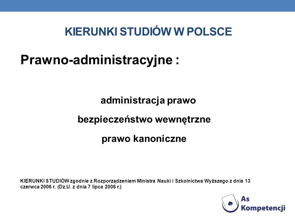 KIERUNKI STUDIÓW W POLSCE Prawno-administracyjne : administracja prawo bezpieczeństwo wewnętrzne prawo kanoniczne KIERUNKI STUDIÓW zgodnie z Rozporząd