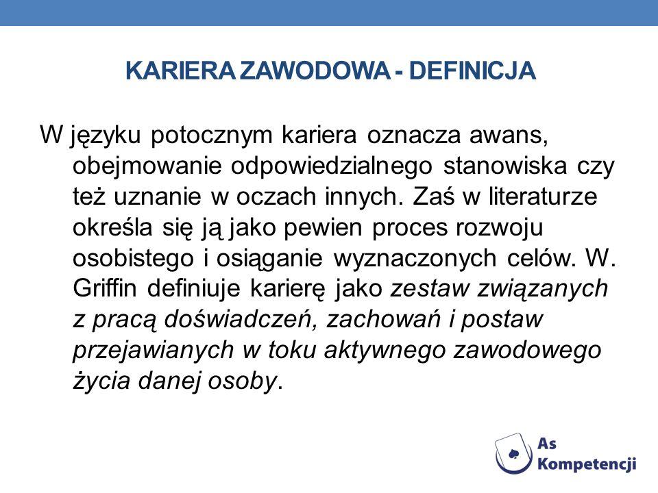 KARIERA ZAWODOWA - DEFINICJA W języku potocznym kariera oznacza awans, obejmowanie odpowiedzialnego stanowiska czy też uznanie w oczach innych. Zaś w