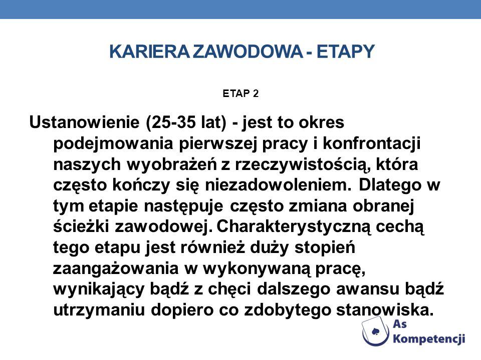 KARIERA ZAWODOWA - ETAPY ETAP 2 Ustanowienie (25-35 lat) - jest to okres podejmowania pierwszej pracy i konfrontacji naszych wyobrażeń z rzeczywistośc