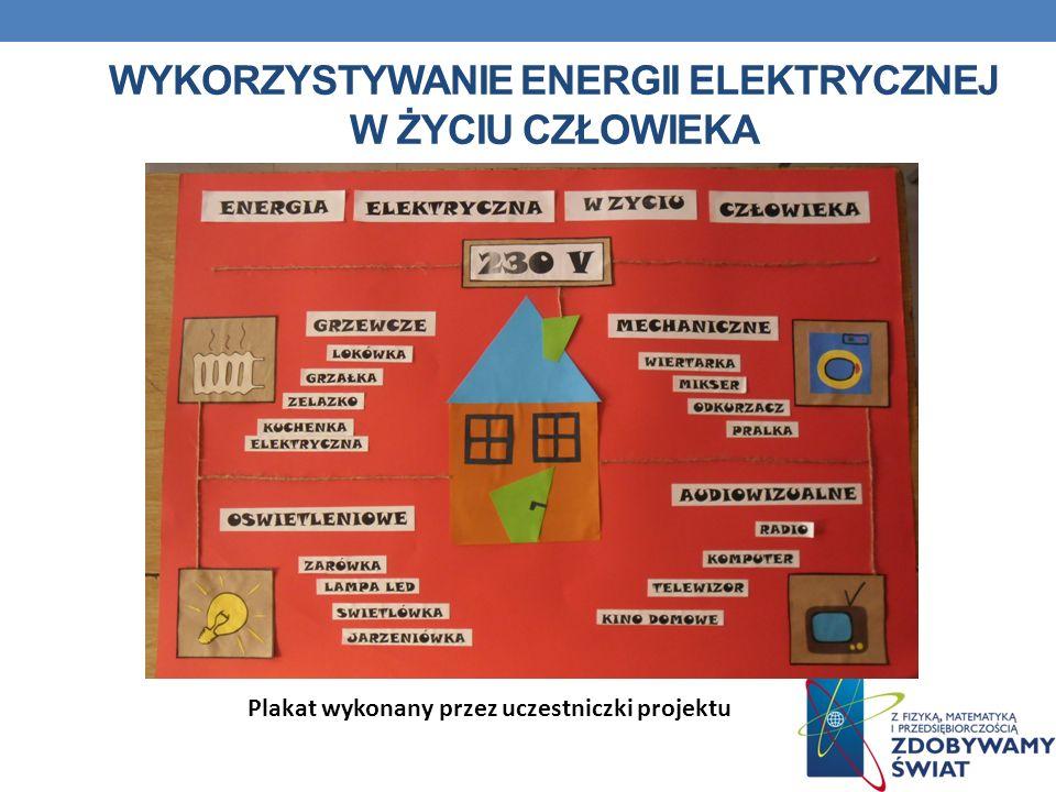 WYKORZYSTYWANIE ENERGII ELEKTRYCZNEJ W ŻYCIU CZŁOWIEKA Plakat wykonany przez uczestniczki projektu