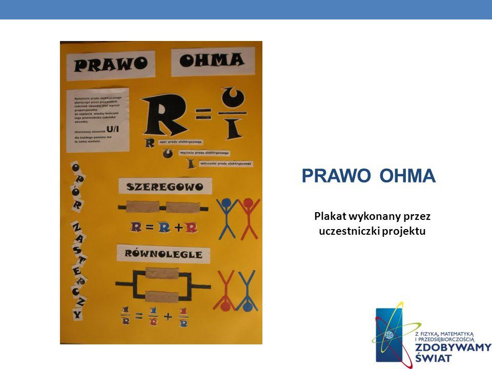 PRAWO OHMA Plakat wykonany przez uczestniczki projektu