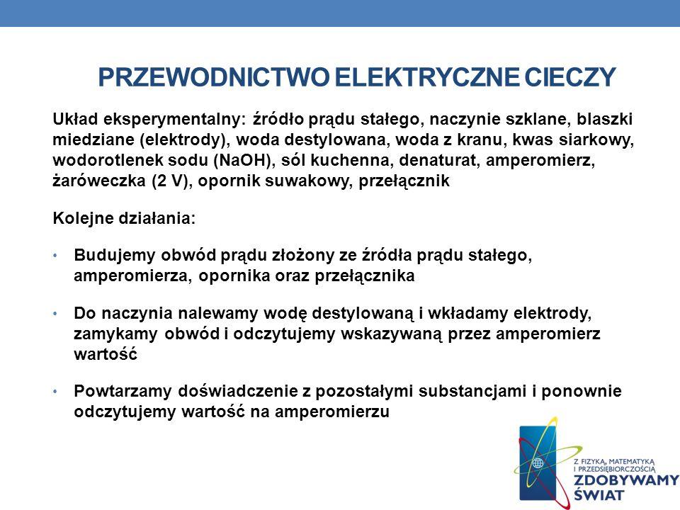 PRZEWODNICTWO ELEKTRYCZNE CIECZY Układ eksperymentalny: źródło prądu stałego, naczynie szklane, blaszki miedziane (elektrody), woda destylowana, woda