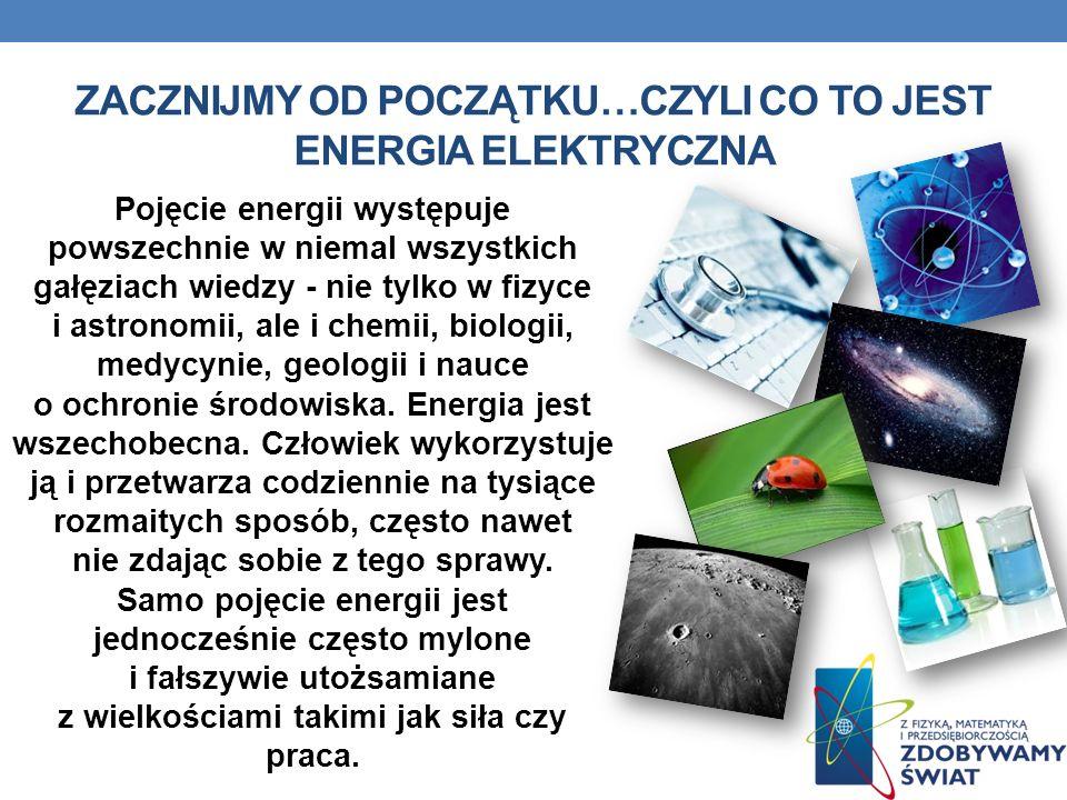 ZACZNIJMY OD POCZĄTKU…CZYLI CO TO JEST ENERGIA ELEKTRYCZNA Pojęcie energii występuje powszechnie w niemal wszystkich gałęziach wiedzy - nie tylko w fi