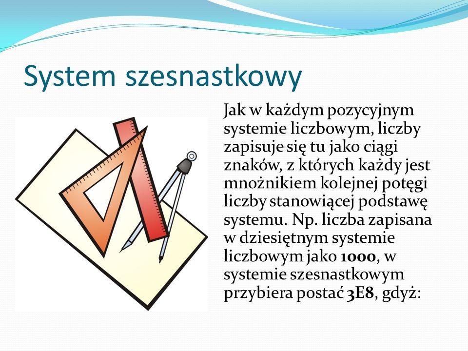System szesnastkowy Jak w każdym pozycyjnym systemie liczbowym, liczby zapisuje się tu jako ciągi znaków, z których każdy jest mnożnikiem kolejnej pot