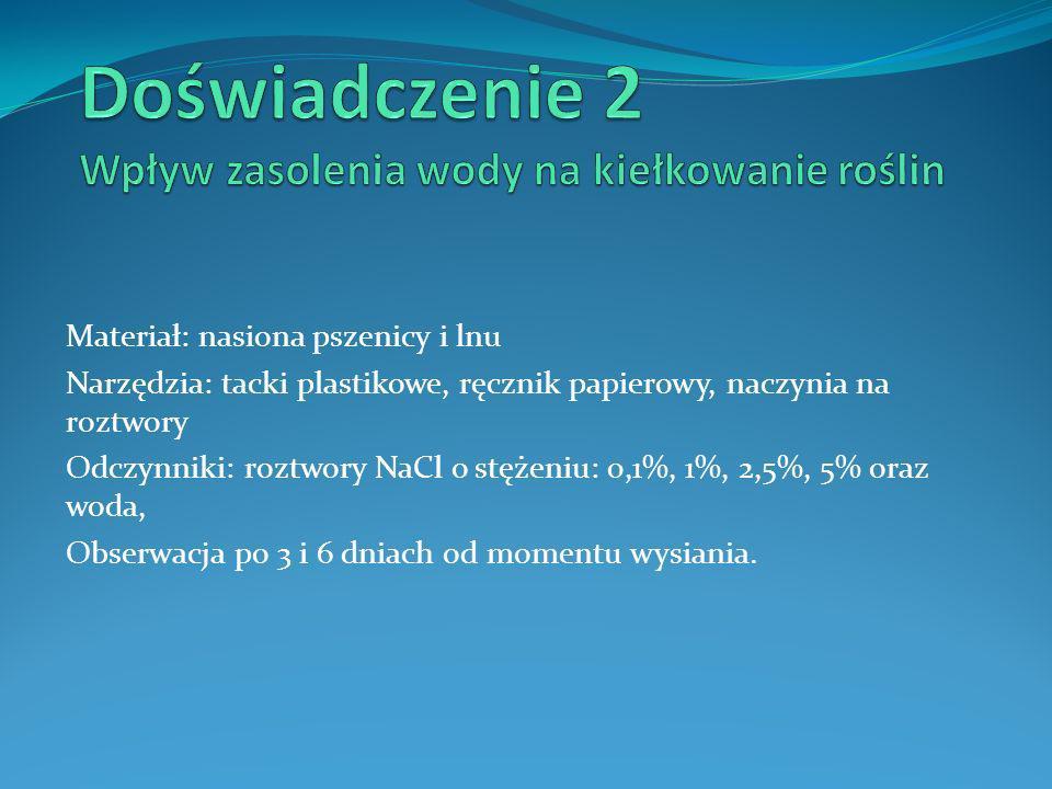 Materiał: nasiona pszenicy i lnu Narzędzia: tacki plastikowe, ręcznik papierowy, naczynia na roztwory Odczynniki: roztwory NaCl o stężeniu: 0,1%, 1%,