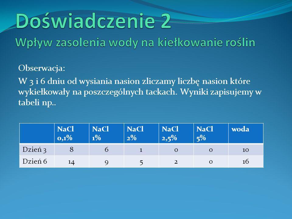 Obserwacja: W 3 i 6 dniu od wysiania nasion zliczamy liczbę nasion które wykiełkowały na poszczególnych tackach. Wyniki zapisujemy w tabeli np.. NaCl