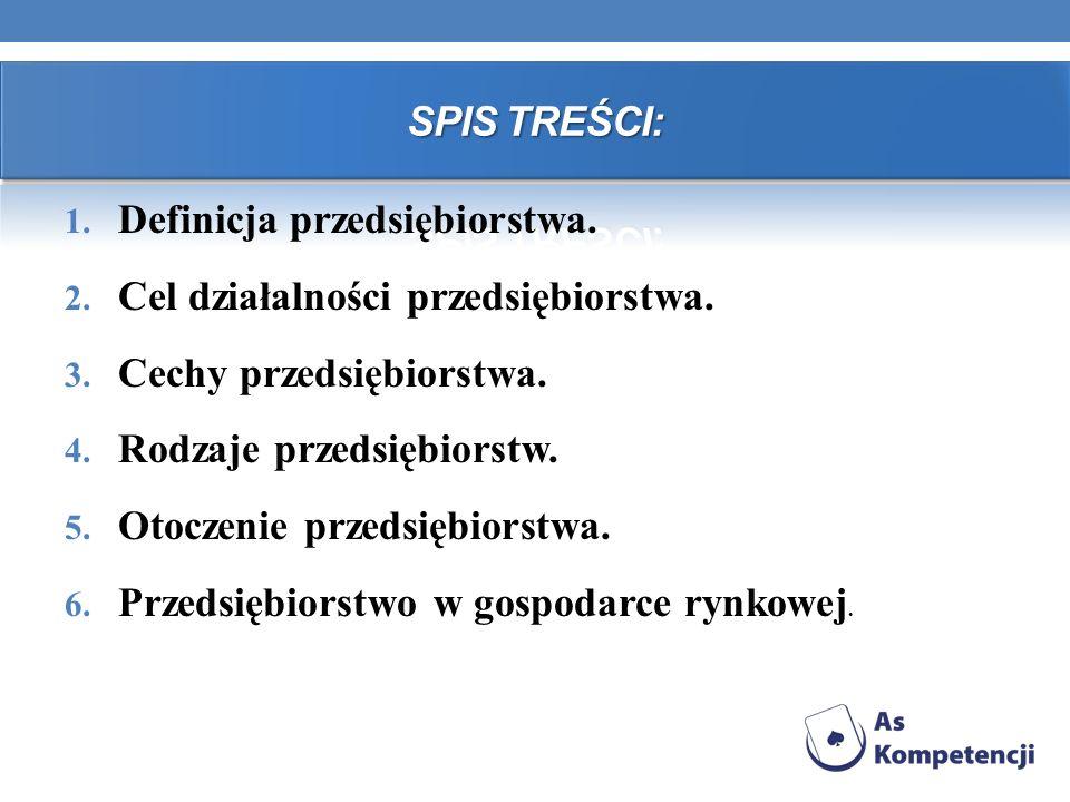 7.Struktury rynkowe. 8. Rachunek zysków i strat. 9.