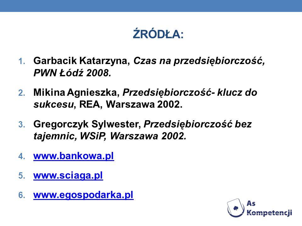 ŹRÓDŁA: 1.Garbacik Katarzyna, Czas na przedsiębiorczość, PWN Łódź 2008.
