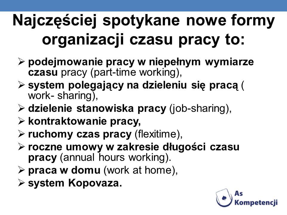 Najczęściej spotykane nowe formy organizacji czasu pracy to: podejmowanie pracy w niepełnym wymiarze czasu pracy (part-time working), system polegając