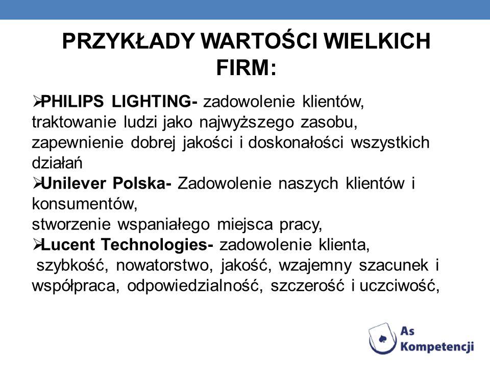 PHILIPS LIGHTING- zadowolenie klientów, traktowanie ludzi jako najwyższego zasobu, zapewnienie dobrej jakości i doskonałości wszystkich działań Unilev