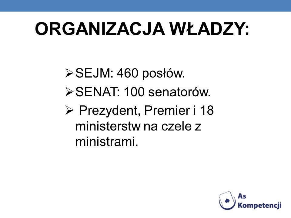 ORGANIZACJA WŁADZY: SEJM: 460 posłów. SENAT: 100 senatorów. Prezydent, Premier i 18 ministerstw na czele z ministrami.