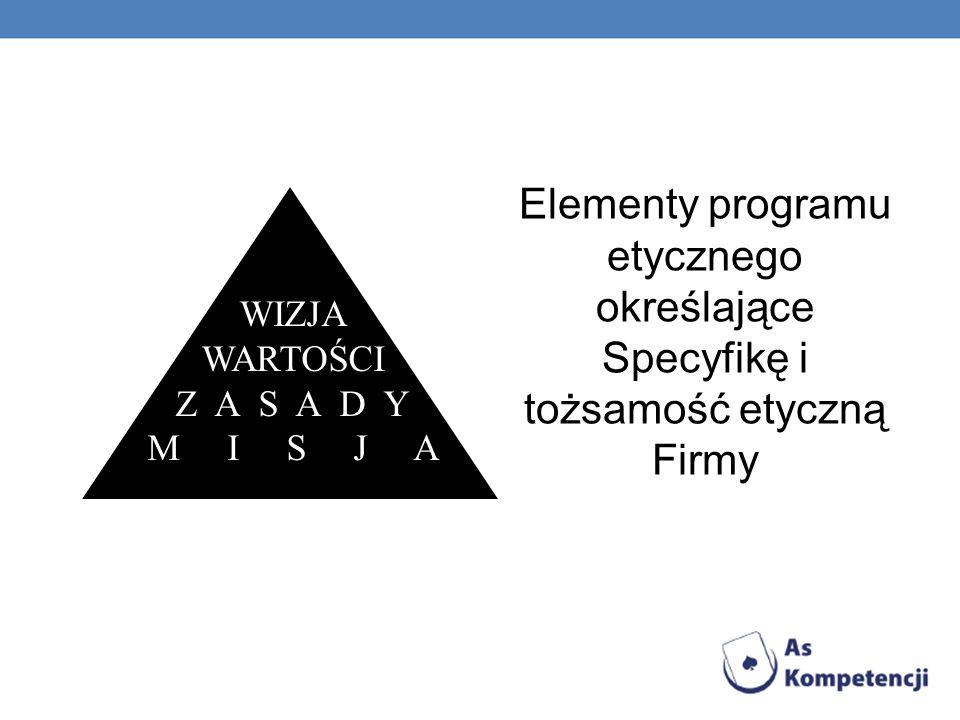 Elementy programu etycznego określające Specyfikę i tożsamość etyczną Firmy WIZJA WARTOŚCI Z A S A D Y M I S J A