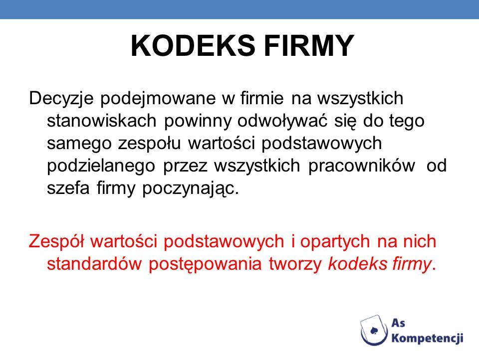 KODEKS FIRMY Decyzje podejmowane w firmie na wszystkich stanowiskach powinny odwoływać się do tego samego zespołu wartości podstawowych podzielanego p