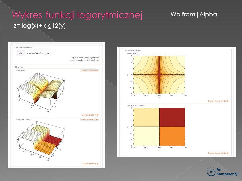 Wolfram|Alpha z= log(x)+log12(y)