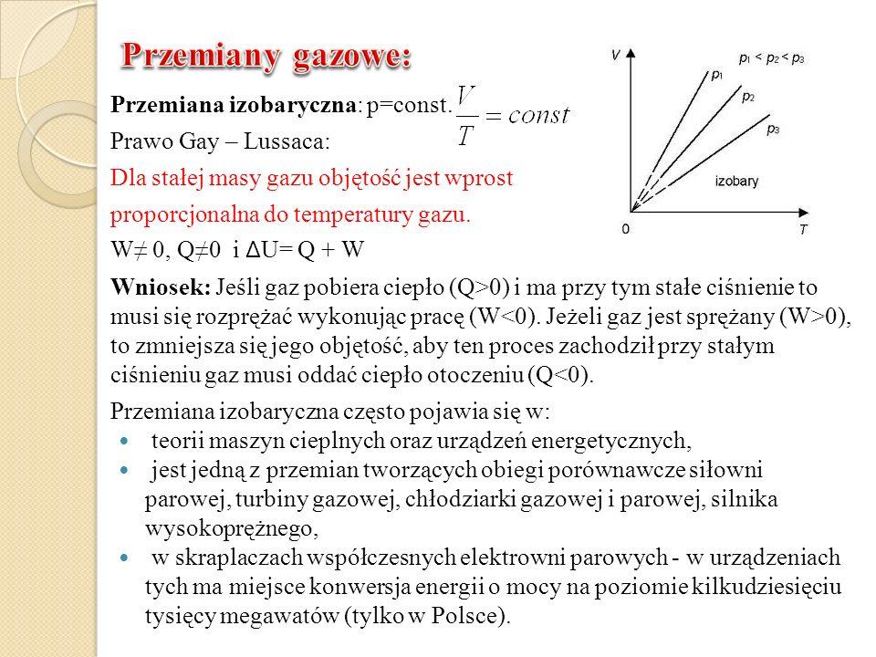 Przemiana izobaryczna: p=const. Prawo Gay – Lussaca: Dla stałej masy gazu objętość jest wprost proporcjonalna do temperatury gazu. W 0, Q0 i Δ U= Q +