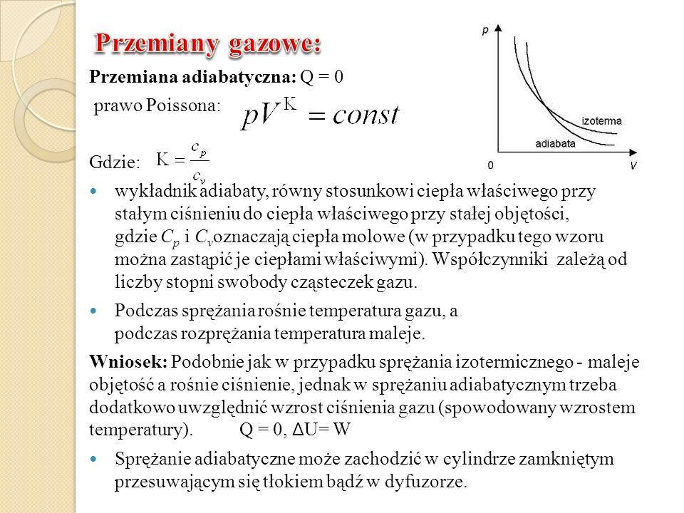 Przemiana adiabatyczna: Q = 0 prawo Poissona: Gdzie: wykładnik adiabaty, równy stosunkowi ciepła właściwego przy stałym ciśnieniu do ciepła właściwego