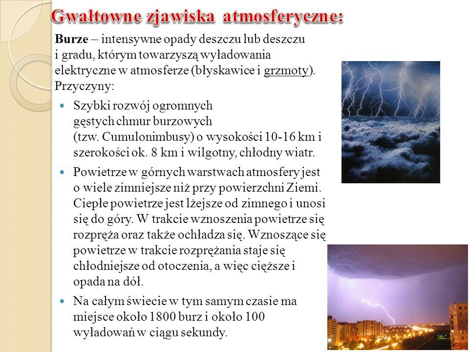 Burze – intensywne opady deszczu lub deszczu i gradu, którym towarzyszą wyładowania elektryczne w atmosferze (błyskawice i grzmoty). Przyczyny: Szybki
