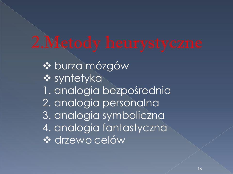 2.Metody heurystyczne burza mózgów syntetyka 1. analogia bezpośrednia 2. analogia personalna 3. analogia symboliczna 4. analogia fantastyczna drzewo c