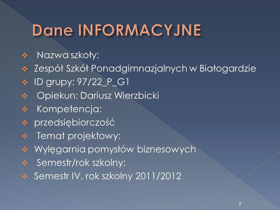 2 Nazwa szkoły: Zespół Szkół Ponadgimnazjalnych w Białogardzie ID grupy: 97/22_P_G1 Opiekun: Dariusz Wierzbicki Kompetencja: przedsiębiorczość Temat p