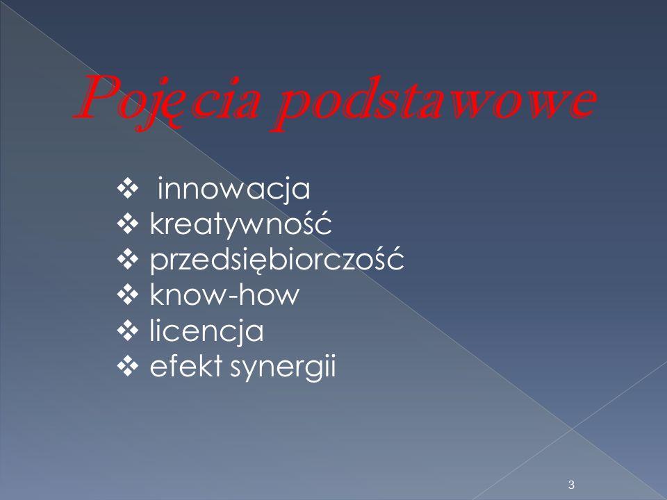 Poj ę cia podstawowe innowacja kreatywność przedsiębiorczość know-how licencja efekt synergii 3