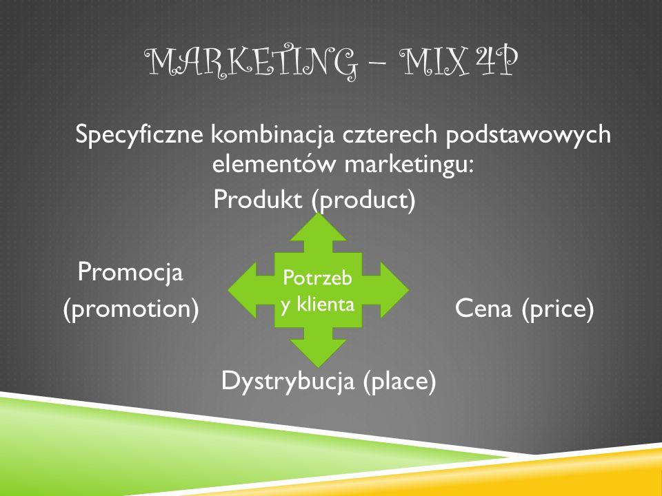 MARKETING – MIX4P Specyficzne kombinacja czterech podstawowych elementów marketingu: Produkt (product) Promocja (promotion) Cena (price) Dystrybucja (place) Potrzeb y klienta