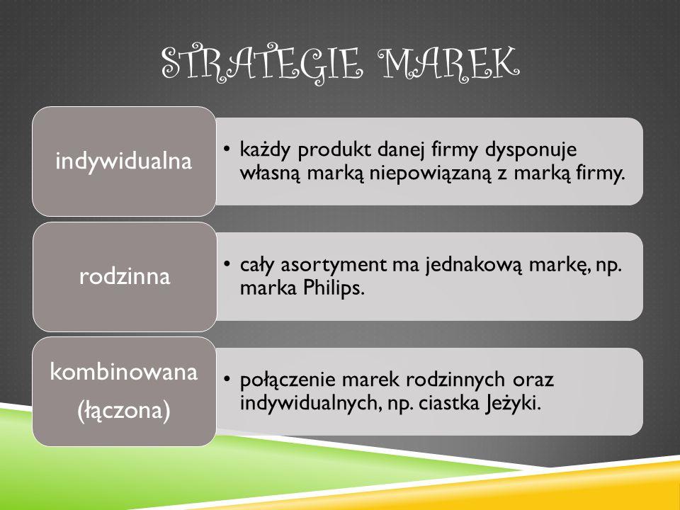 STRATEGIE MAREK każdy produkt danej firmy dysponuje własną marką niepowiązaną z marką firmy.