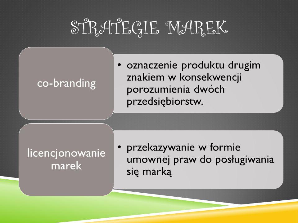 STRATEGIE MAREK oznaczenie produktu drugim znakiem w konsekwencji porozumienia dwóch przedsiębiorstw.