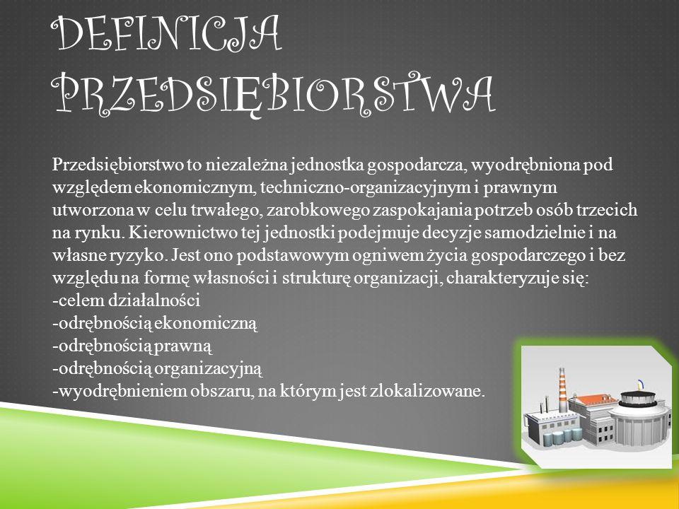 DEFINICJA PRZEDSI Ę BIORSTWA Przedsiębiorstwo to niezależna jednostka gospodarcza, wyodrębniona pod względem ekonomicznym, techniczno-organizacyjnym i prawnym utworzona w celu trwałego, zarobkowego zaspokajania potrzeb osób trzecich na rynku.