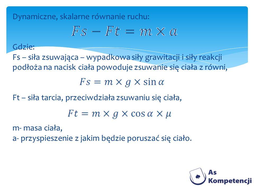 Dynamiczne, skalarne równanie ruchu: Gdzie: Fs – siła zsuwająca – wypadkowa siły grawitacji i siły reakcji podłoża na nacisk ciała powoduje zsuwanie s
