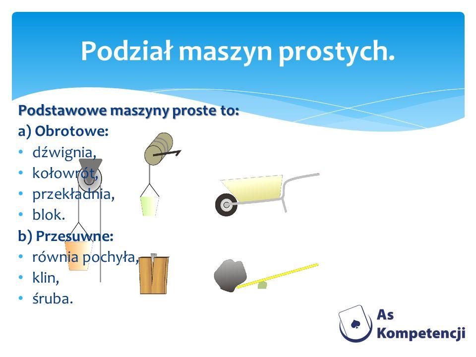 Podstawowe maszyny proste to: a) Obrotowe: dźwignia, kołowrót, przekładnia, blok. b) Przesuwne: równia pochyła, klin, śruba. Podział maszyn prostych.