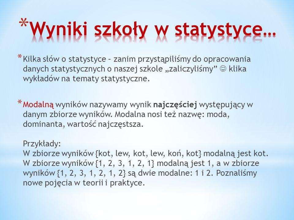 * Kilka słów o statystyce – zanim przystąpiliśmy do opracowania danych statystycznych o naszej szkole zaliczyliśmy klika wykładów na tematy statystycz