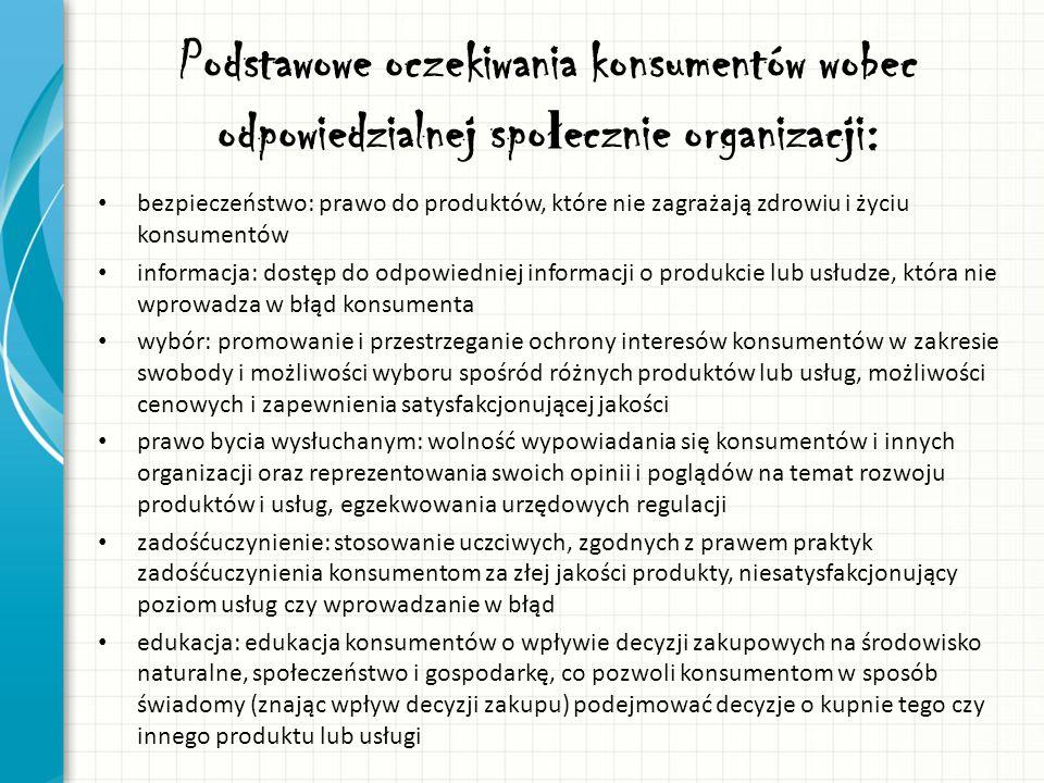 Podstawowe oczekiwania konsumentów wobec odpowiedzialnej spo ł ecznie organizacji: bezpieczeństwo: prawo do produktów, które nie zagrażają zdrowiu i ż