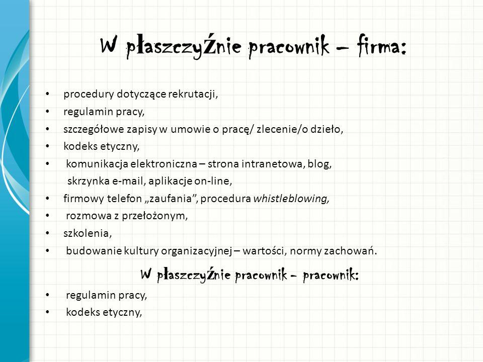 W p ł aszczy ź nie pracownik – firma: procedury dotyczące rekrutacji, regulamin pracy, szczegółowe zapisy w umowie o pracę/ zlecenie/o dzieło, kodeks