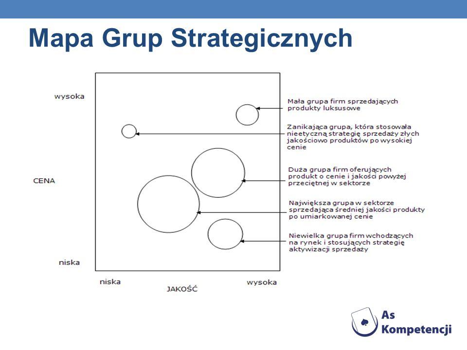 Mapa Grup Strategicznych