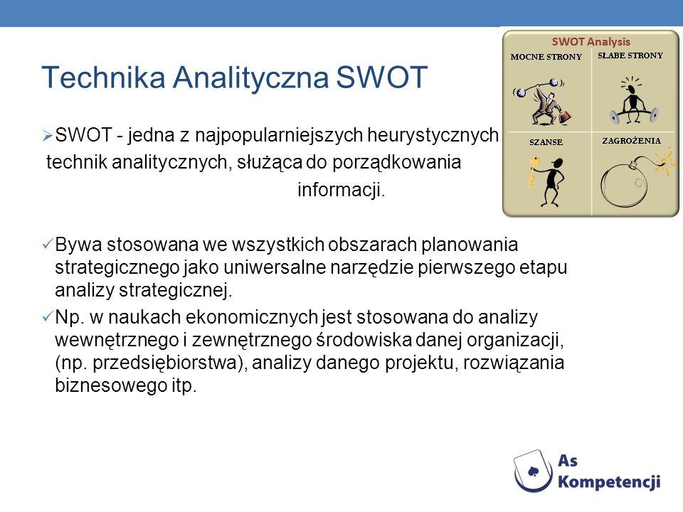 Technika Analityczna SWOT SWOT - jedna z najpopularniejszych heurystycznych technik analitycznych, służąca do porządkowania informacji. Bywa stosowana